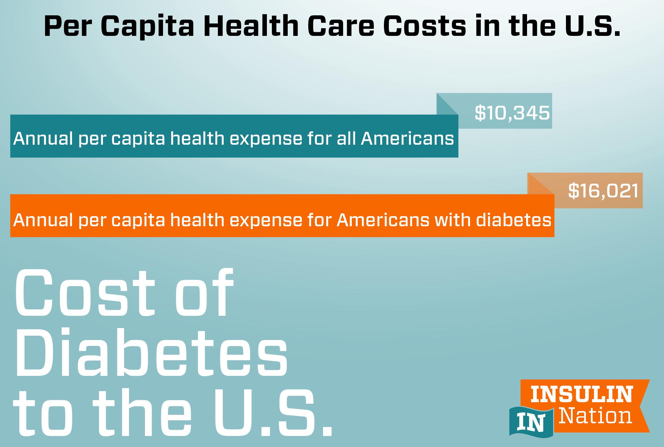 insulin_nation_diabetes_price_usa-02